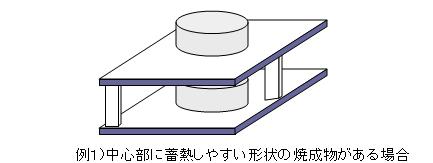 棚板割れやすいパターン1