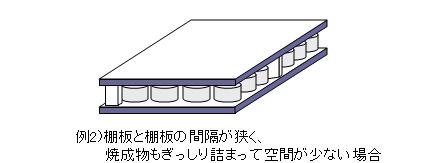 棚板割れやすいパターン2